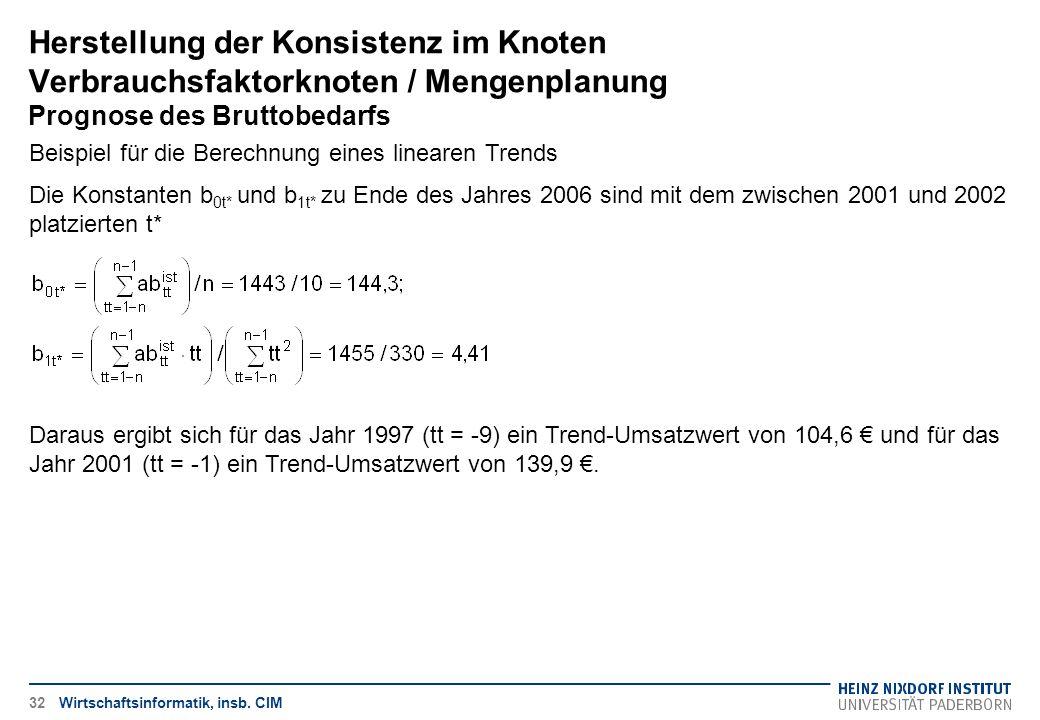 Herstellung der Konsistenz im Knoten Verbrauchsfaktorknoten / Mengenplanung Prognose des Bruttobedarfs Wirtschaftsinformatik, insb. CIM Beispiel für d