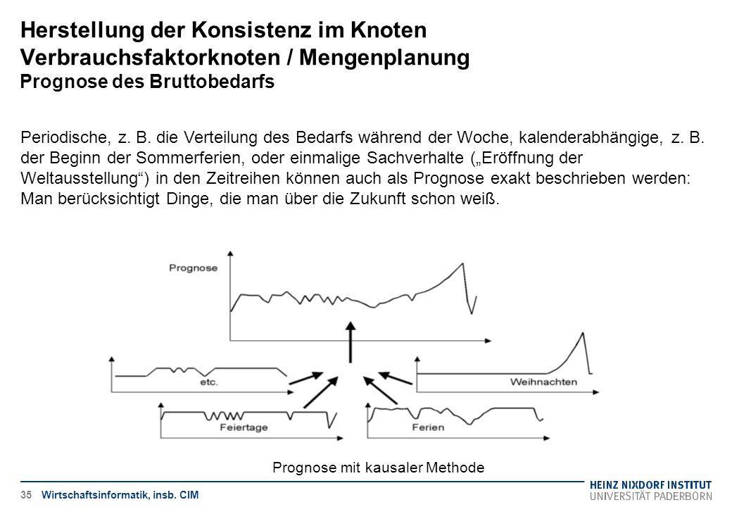 Herstellung der Konsistenz im Knoten Verbrauchsfaktorknoten / Mengenplanung Prognose des Bruttobedarfs Wirtschaftsinformatik, insb. CIM Periodische, z