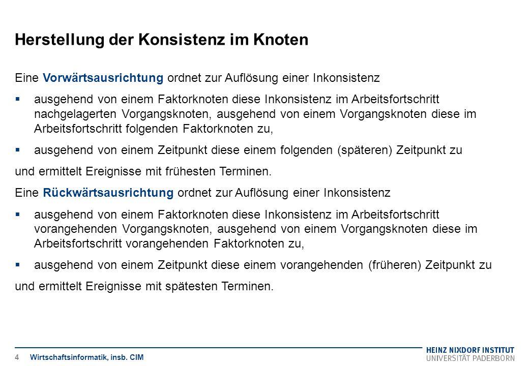 Herstellung der Konsistenz im Knoten Verbrauchsfaktorknoten / Mengenplanung Ermittlung des Bestands Wirtschaftsinformatik, insb.