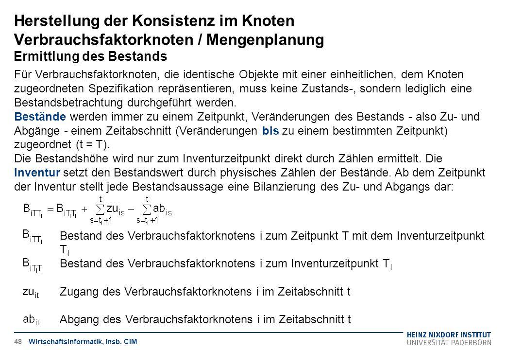 Herstellung der Konsistenz im Knoten Verbrauchsfaktorknoten / Mengenplanung Ermittlung des Bestands Wirtschaftsinformatik, insb. CIM Für Verbrauchsfak
