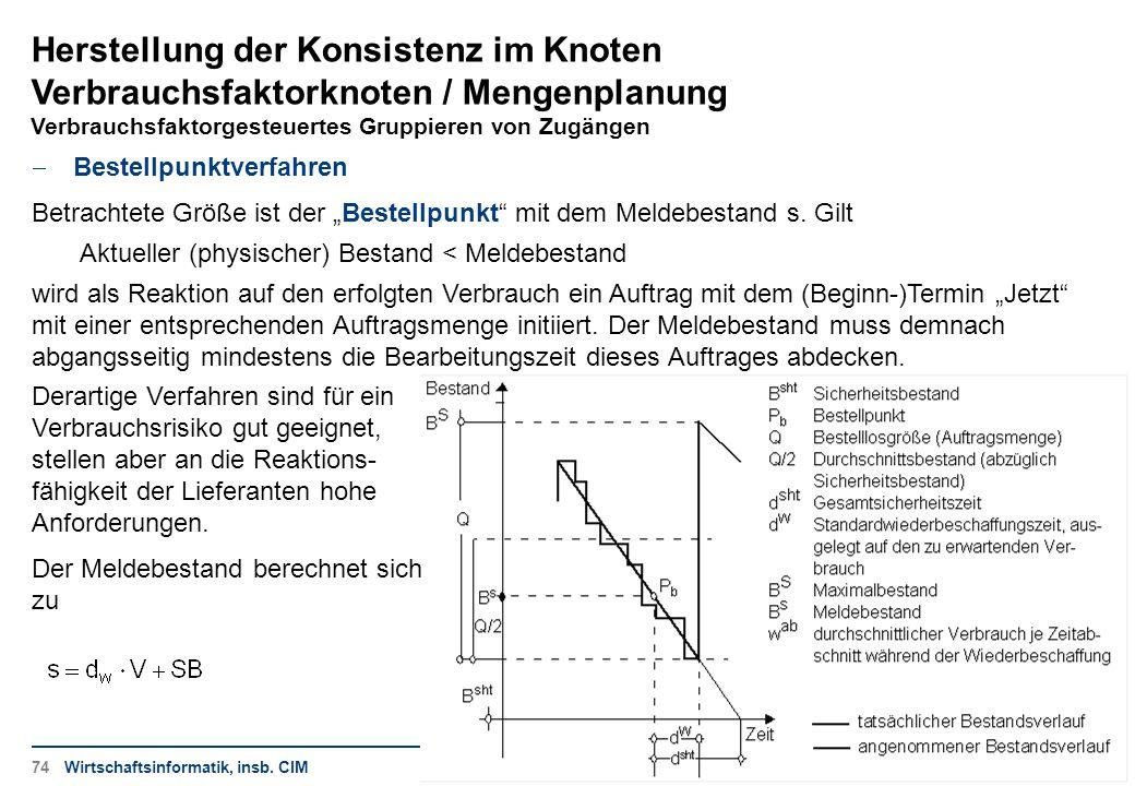Herstellung der Konsistenz im Knoten Verbrauchsfaktorknoten / Mengenplanung Verbrauchsfaktorgesteuertes Gruppieren von Zugängen Wirtschaftsinformatik,