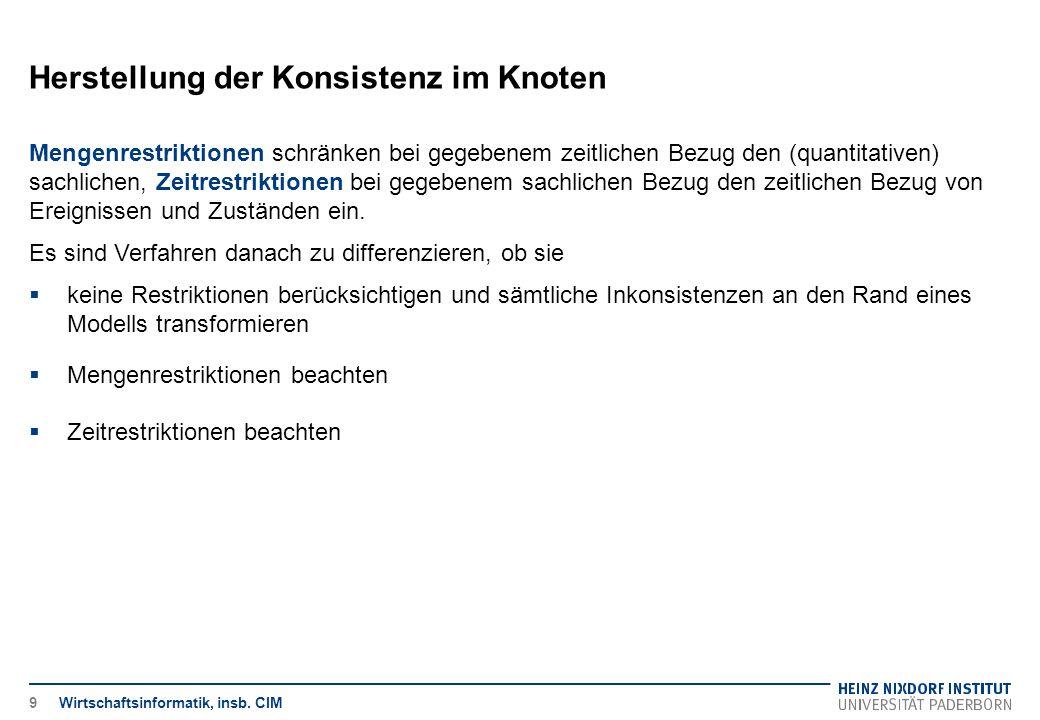 Herstellung der Konsistenz im Knoten Verbrauchsfaktorknoten / Mengenplanung Prognose des Bruttobedarfs Wirtschaftsinformatik, insb.