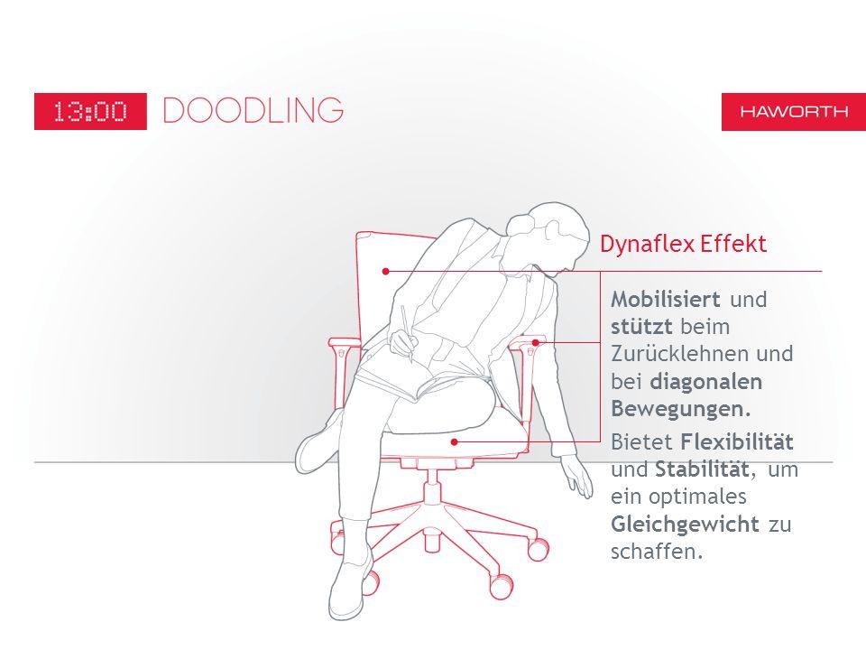 Mobilisiert und stützt beim Zurücklehnen und bei diagonalen Bewegungen.