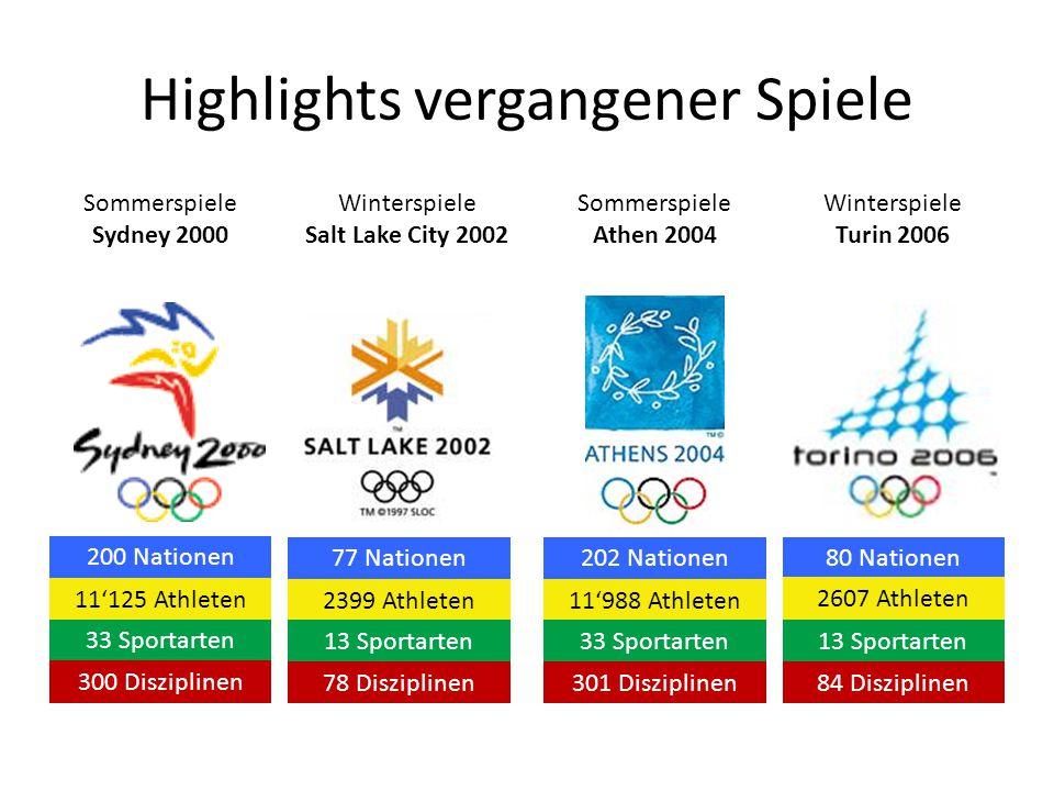 Highlights vergangener Spiele Sommerspiele Sydney 2000 Winterspiele Salt Lake City 2002 Sommerspiele Athen 2004 Winterspiele Turin 2006 200 Nationen 1