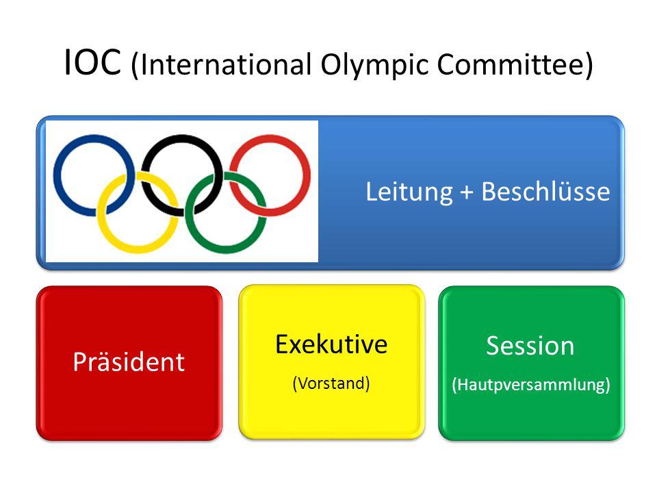 IOC (International Olympic Committee) Leitung + BeschlüssePräsident Exekutive (Vorstand) Session (Hautpversammlung)