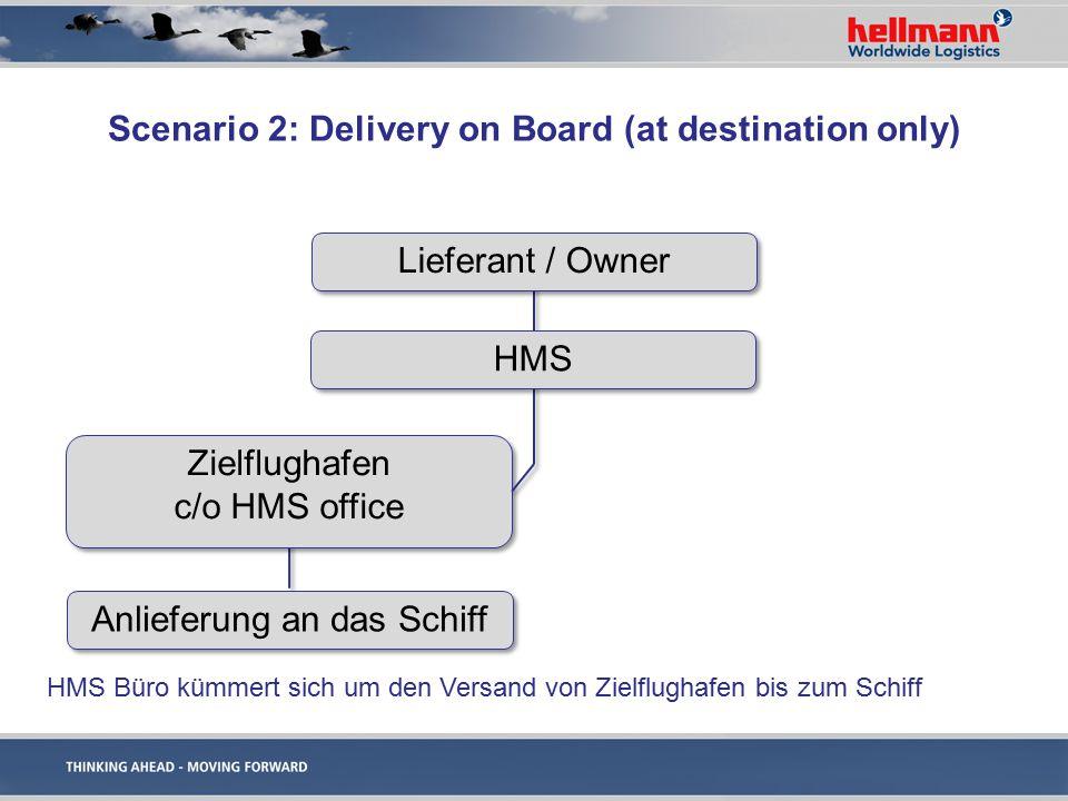 Owner Lieferant Zielflughafen Schiffsagent HMS Office HMS Partner sammeln / speichern und konsolidieren die Aufträge mit der gleichen PO unter 1 AWB Scenario 3: Kompleter Service von A bis Z, Kombinaton von verschiedenen Lieferanten