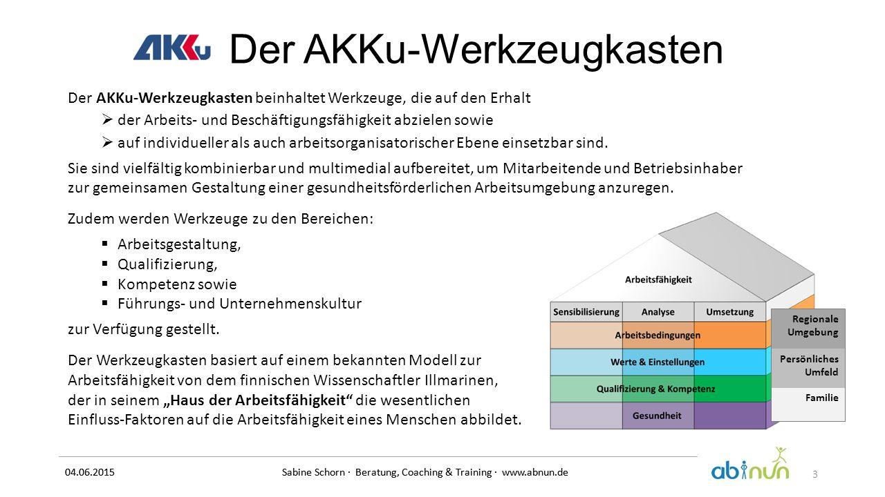 04.06.2015 Sabine Schorn · Beratung, Coaching & Training · www.abnun.de Der AKKu-Werkzeugkasten Der AKKu-Werkzeugkasten beinhaltet Werkzeuge, die auf