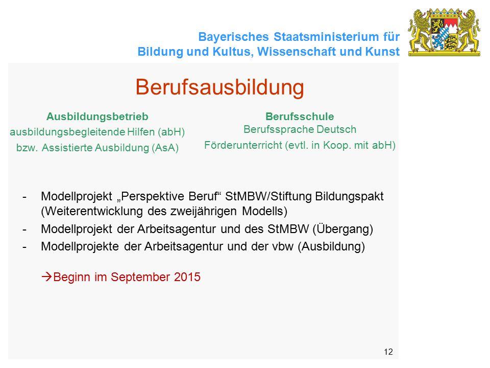 Bayerisches Staatsministerium für Bildung und Kultus, Wissenschaft und Kunst 12 Berufsausbildung Ausbildungsbetrieb ausbildungsbegleitende Hilfen (abH) bzw.