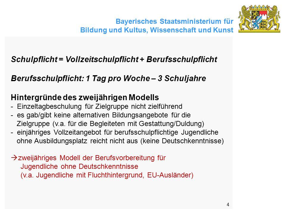Bayerisches Staatsministerium für Bildung und Kultus, Wissenschaft und Kunst 15 Vielen Dank für Ihre Aufmerksamkeit!