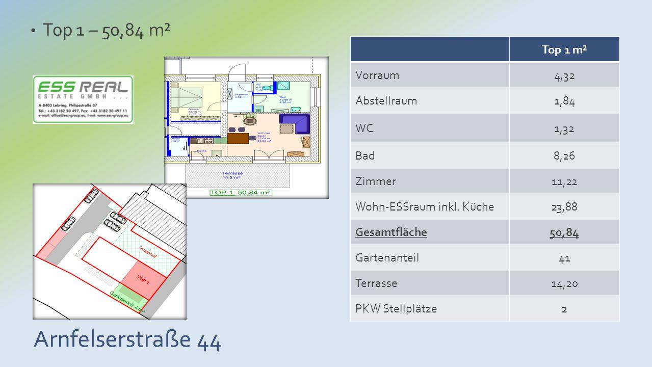 Arnfelserstraße 44 Top 1 – 50,84 m² Top 1 m² Vorraum4,32 Abstellraum1,84 WC1,32 Bad8,26 Zimmer11,22 Wohn-ESSraum inkl. Küche23,88 Gesamtfläche50,84 Ga