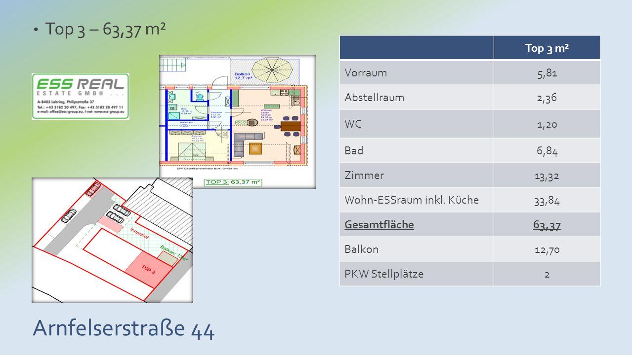 Arnfelserstraße 44 Top 3 – 63,37 m² Top 3 m² Vorraum5,81 Abstellraum2,36 WC1,20 Bad6,84 Zimmer13,32 Wohn-ESSraum inkl. Küche33,84 Gesamtfläche63,37 Ba