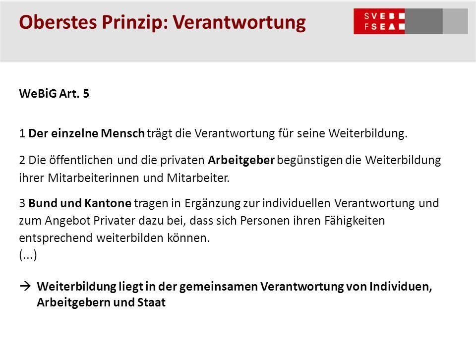 Oberstes Prinzip: Verantwortung WeBiG Art.