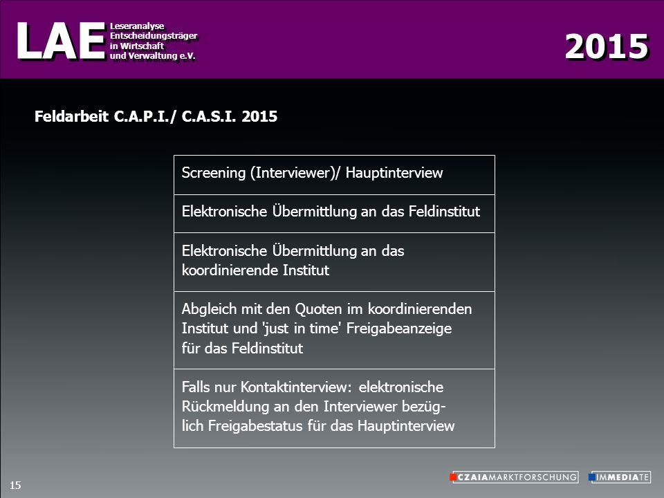 2015 LAE Leseranalyse Entscheidungsträger in Wirtschaft und Verwaltung e.V. Leseranalyse Entscheidungsträger in Wirtschaft und Verwaltung e.V. 15 Scre