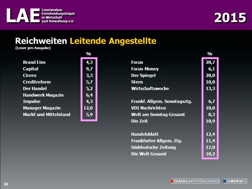 2015 LAE Leseranalyse Entscheidungsträger in Wirtschaft und Verwaltung e.V. Leseranalyse Entscheidungsträger in Wirtschaft und Verwaltung e.V. 38 Reic