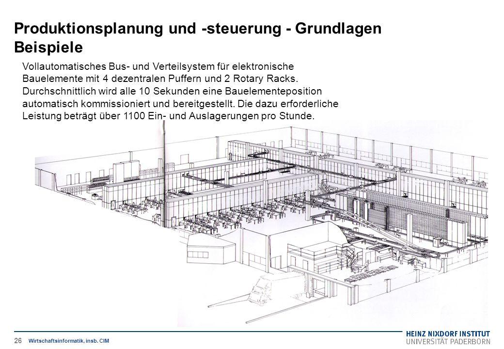 Produktionsplanung und -steuerung - Grundlagen Beispiele Wirtschaftsinformatik, insb.