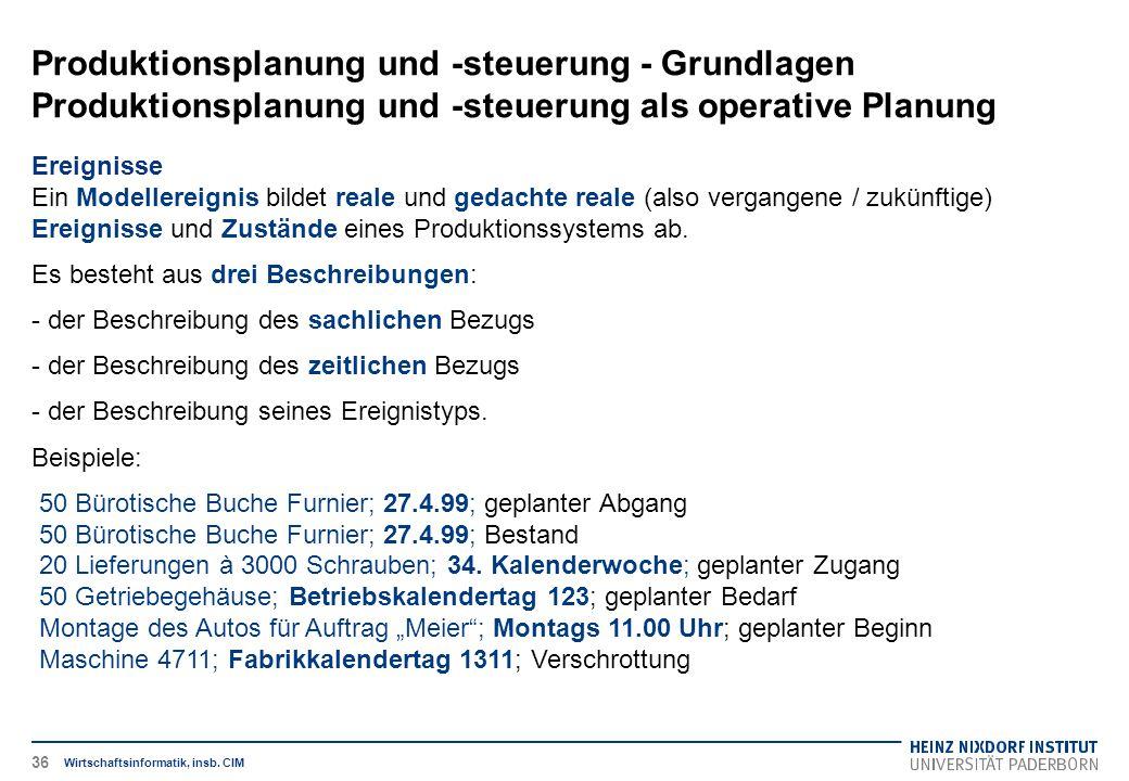 Produktionsplanung und -steuerung - Grundlagen Produktionsplanung und -steuerung als operative Planung Wirtschaftsinformatik, insb. CIM Ereignisse Ein