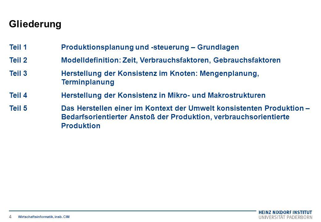 Gliederung Wirtschaftsinformatik, insb. CIM Teil 1Produktionsplanung und -steuerung – Grundlagen Teil 2Modelldefinition: Zeit, Verbrauchsfaktoren, Geb