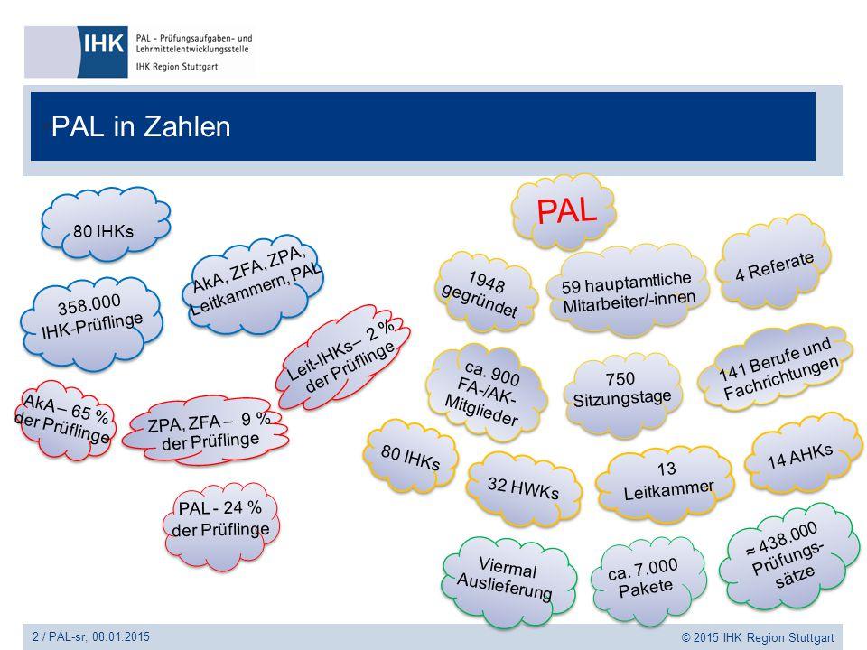 3 / PAL-sr, 08.01.2015 © 2015 IHK Region Stuttgart PAL - Prüfungsaufgabenentwicklung in Zahlen In 2014 Zwischenprüfung / Abschlussprüfung Teil 1 - 73 Ausbildungsberufe / Fachrichtungen / Einsatzgebiete - 249 Prüfungen - ca.