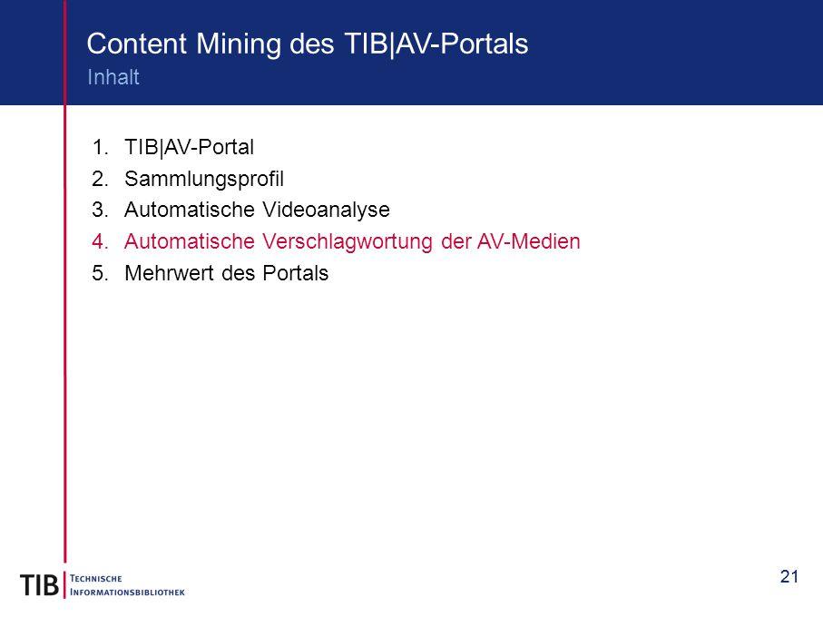 21 Content Mining des TIB|AV-Portals 1.TIB|AV-Portal 2.Sammlungsprofil 3.Automatische Videoanalyse 4.Automatische Verschlagwortung der AV-Medien 5.Meh