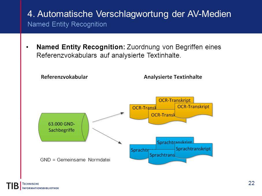 22 4. Automatische Verschlagwortung der AV-Medien Named Entity Recognition: Zuordnung von Begriffen eines Referenzvokabulars auf analysierte Textinhal