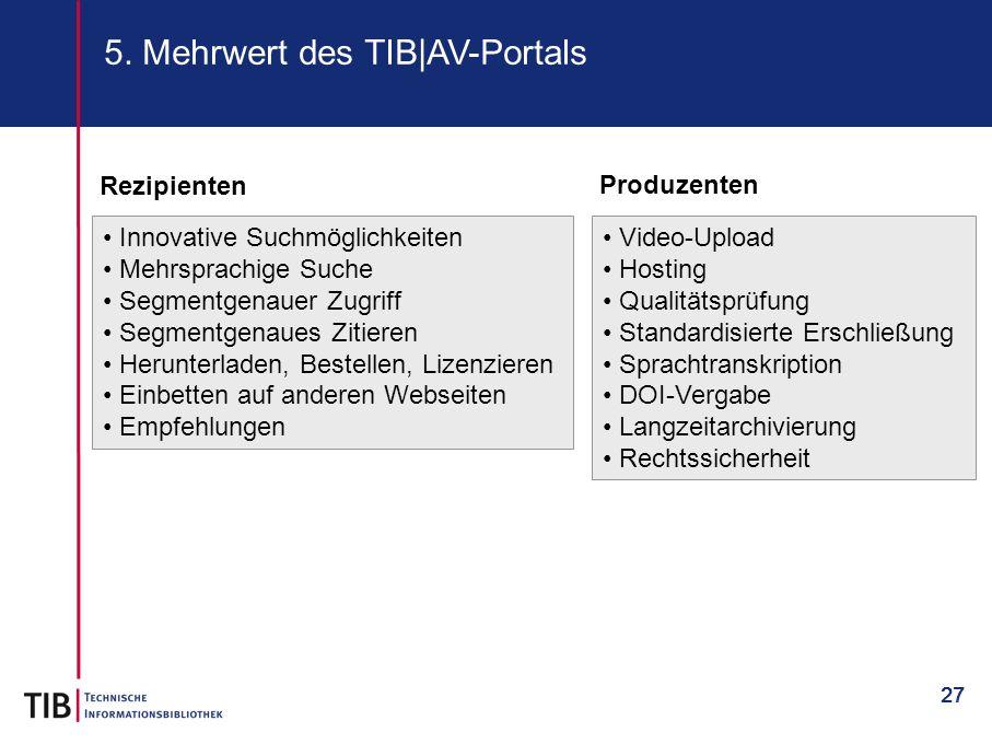 27 5. Mehrwert des TIB|AV-Portals Rezipienten Produzenten Innovative Suchmöglichkeiten Mehrsprachige Suche Segmentgenauer Zugriff Segmentgenaues Zitie