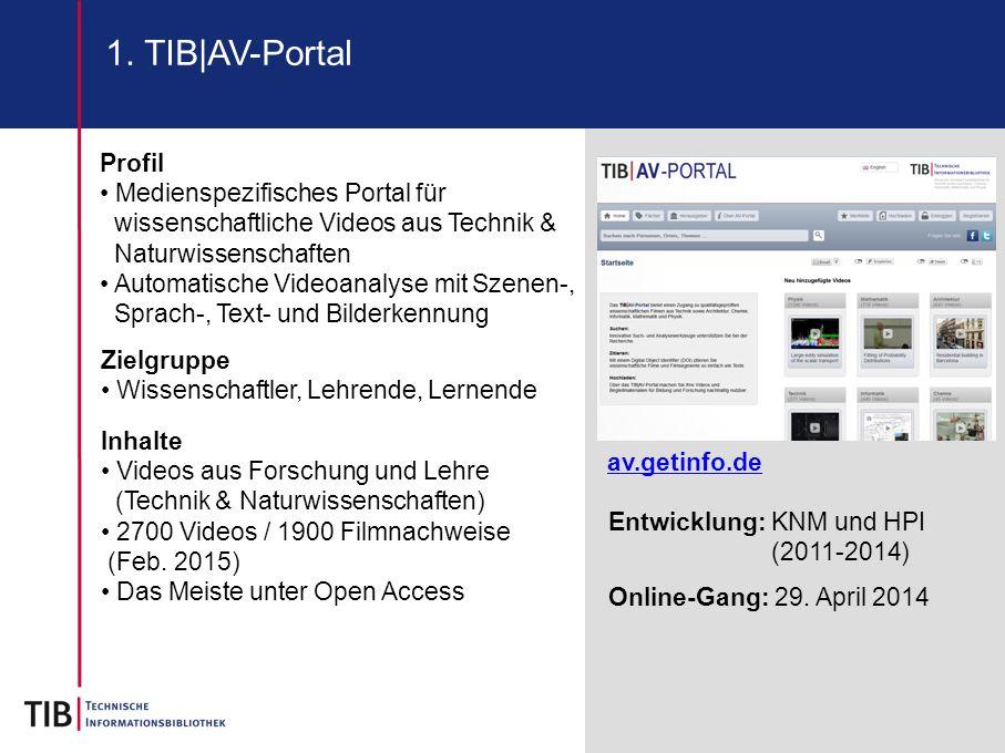 44 Content Mining des TIB|AV-Portals 1.TIB|AV-Portal 2.Sammlungsprofil 3.Automatische Videoanalyse 4.Automatische Verschlagwortung der AV-Medien 5.Mehrwert des Portals Inhalt