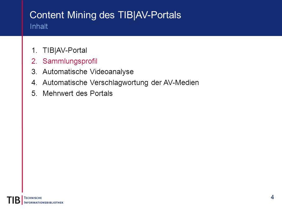 44 Content Mining des TIB|AV-Portals 1.TIB|AV-Portal 2.Sammlungsprofil 3.Automatische Videoanalyse 4.Automatische Verschlagwortung der AV-Medien 5.Meh