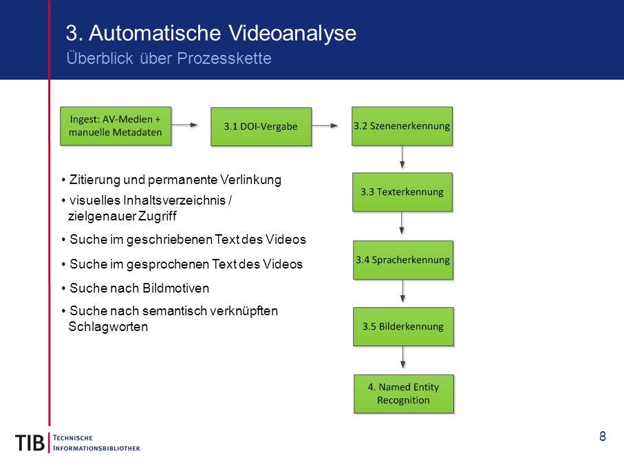 8 3. Automatische Videoanalyse Überblick über Prozesskette Zitierung und permanente Verlinkung visuelles Inhaltsverzeichnis / zielgenauer Zugriff Such