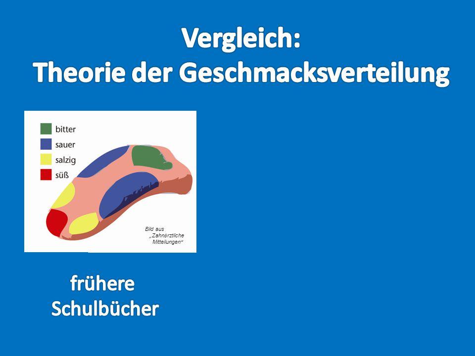 """Bild aus """" Zahn ä rztliche Mitteilungen Bild aus """" Gesundheitsinformationen.de"""