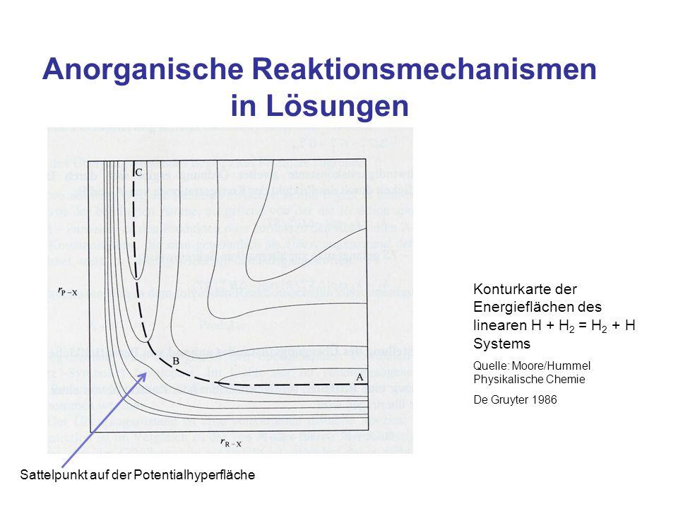 Anorganische Reaktionsmechanismen in Lösungen Konturkarte der Energieflächen des linearen H + H 2 = H 2 + H Systems Quelle: Moore/Hummel Physikalische Chemie De Gruyter 1986 Sattelpunkt auf der Potentialhyperfläche