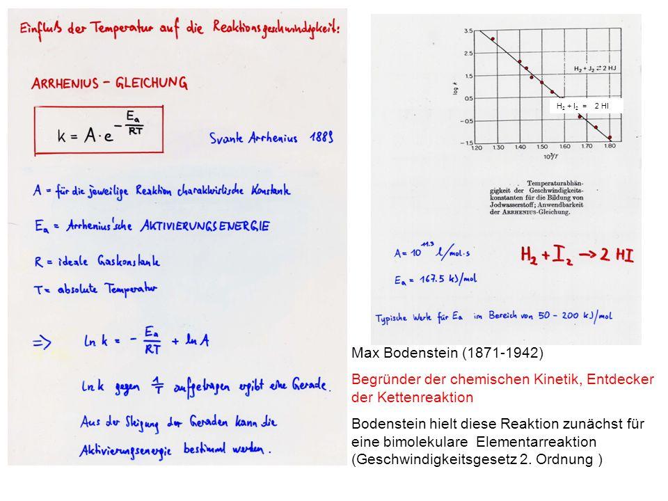 H 2 + I 2 = 2 HI Max Bodenstein (1871-1942) Begründer der chemischen Kinetik, Entdecker der Kettenreaktion Bodenstein hielt diese Reaktion zunächst fü