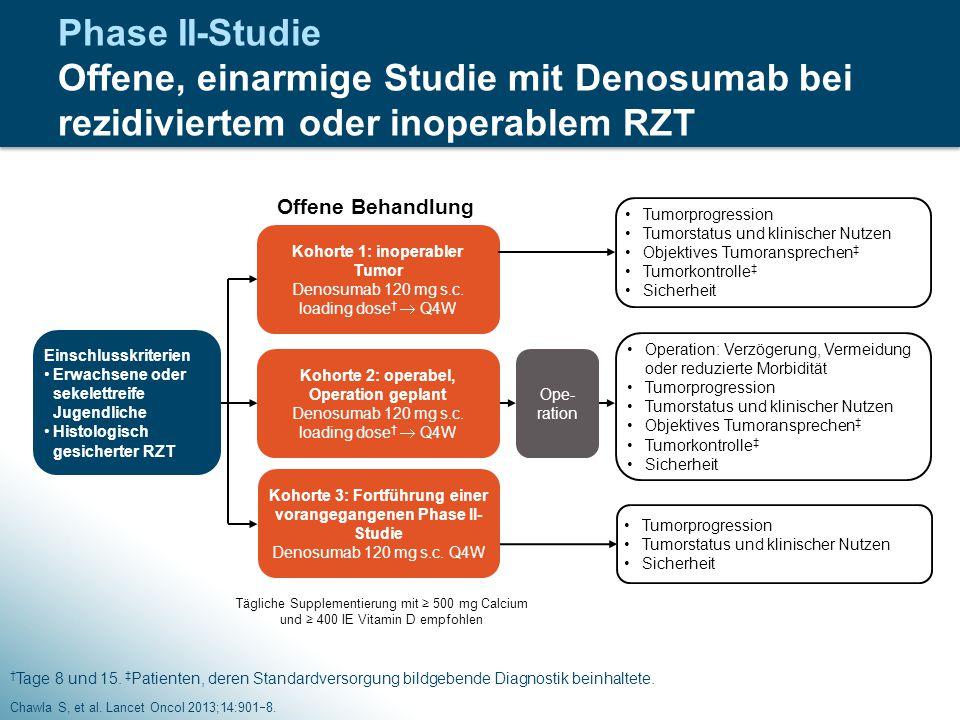 Phase II-Studie Offene, einarmige Studie mit Denosumab bei rezidiviertem oder inoperablem RZT Chawla S, et al. Lancet Oncol 2013;14:901  8. † Tage 8