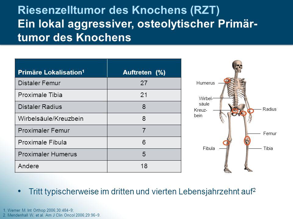 Tritt typischerweise im dritten und vierten Lebensjahrzehnt auf 2 Riesenzelltumor des Knochens (RZT) Ein lokal aggressiver, osteolytischer Primär- tum