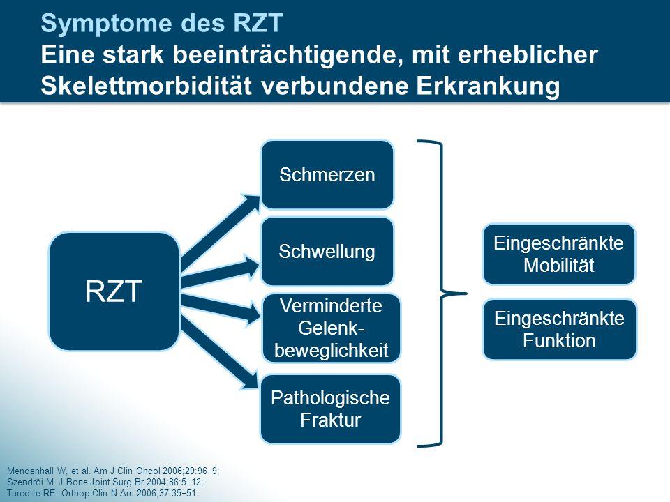 Symptome des RZT Eine stark beeinträchtigende, mit erheblicher Skelettmorbidität verbundene Erkrankung Mendenhall W, et al. Am J Clin Oncol 2006;29:96