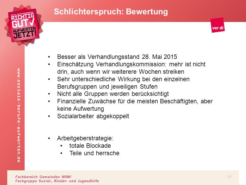 Fachbereich Gemeinden NRW/ Fachgruppe Sozial-, Kinder- und Jugendhilfe Schlichterspruch: Bewertung Besser als Verhandlungsstand 28. Mai 2015 Einschätz