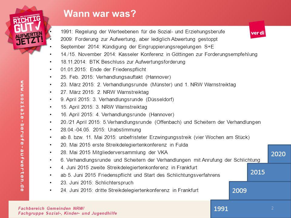 Fachbereich Gemeinden NRW/ Fachgruppe Sozial-, Kinder- und Jugendhilfe 1991: Regelung der Werteebenen für die Sozial- und Erziehungsberufe 2009: Forde