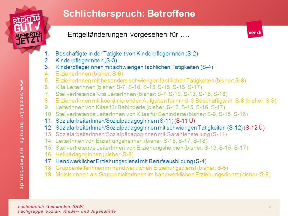 Fachbereich Gemeinden NRW/ Fachgruppe Sozial-, Kinder- und Jugendhilfe Schlichterspruch: Betroffene 1.Beschäftigte in der Tätigkeit von KinderpflegerI