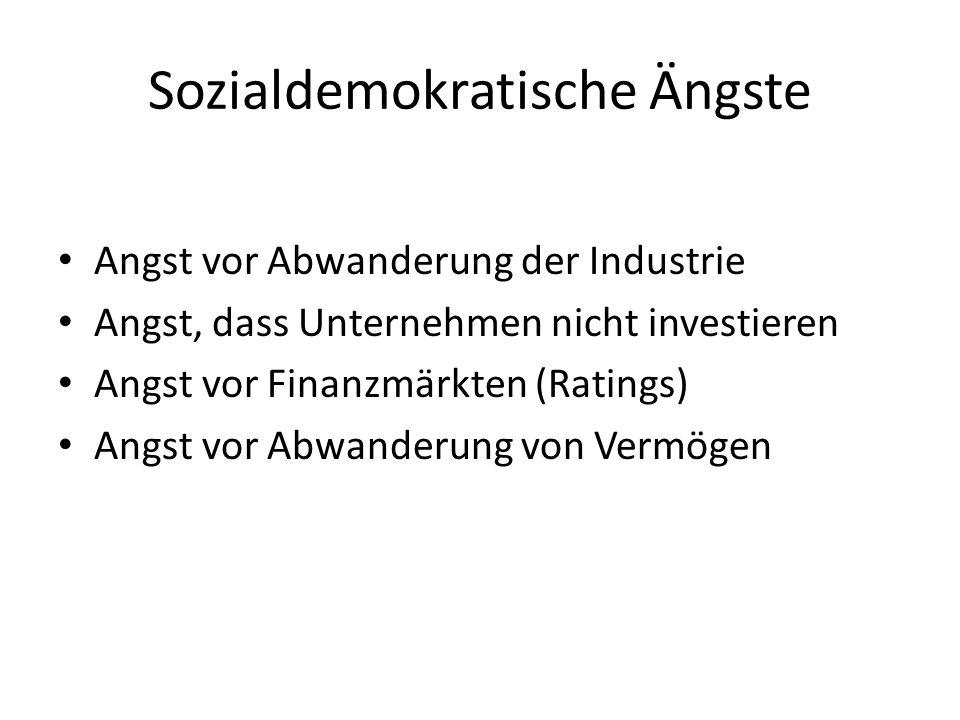 Sozialdemokratische Ängste Angst vor Abwanderung der Industrie Angst, dass Unternehmen nicht investieren Angst vor Finanzmärkten (Ratings) Angst vor Abwanderung von Vermögen