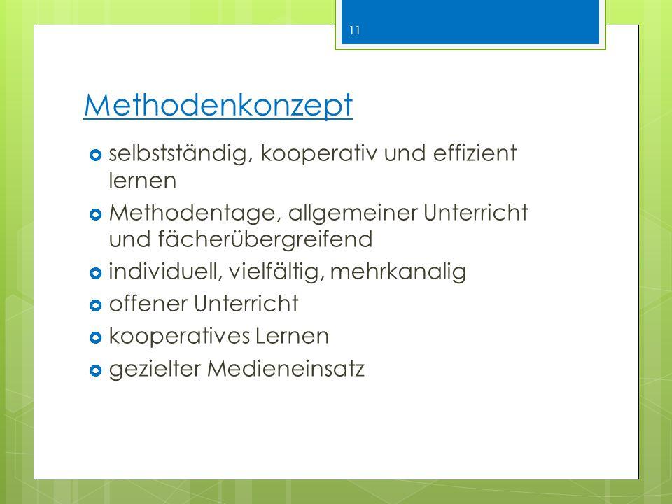 Methodenkonzept  selbstständig, kooperativ und effizient lernen  Methodentage, allgemeiner Unterricht und fächerübergreifend  individuell, vielfältig, mehrkanalig  offener Unterricht  kooperatives Lernen  gezielter Medieneinsatz 11