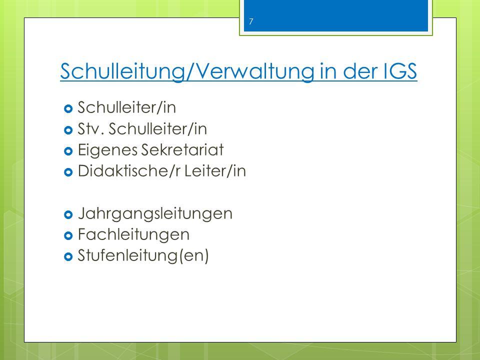 IGS Burgdorf 18
