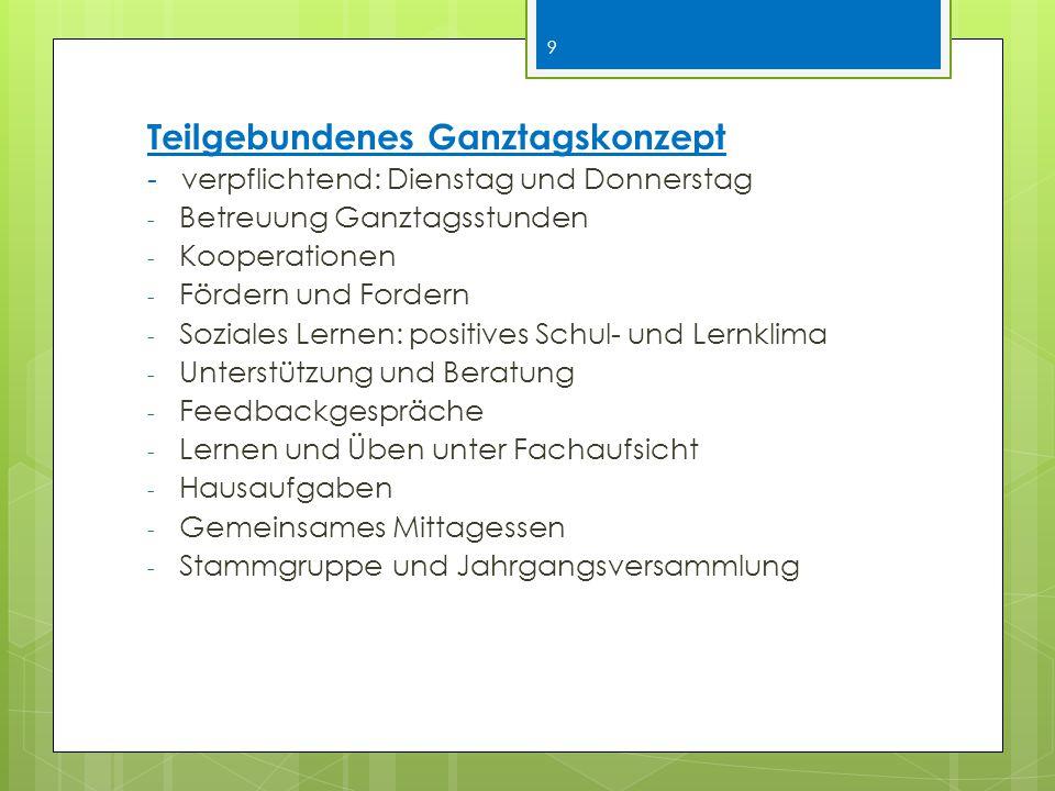 Teilgebundenes Ganztagskonzept - verpflichtend: Dienstag und Donnerstag - Betreuung Ganztagsstunden - Kooperationen - Fördern und Fordern - Soziales Lernen: positives Schul- und Lernklima - Unterstützung und Beratung - Feedbackgespräche - Lernen und Üben unter Fachaufsicht - Hausaufgaben - Gemeinsames Mittagessen - Stammgruppe und Jahrgangsversammlung 9