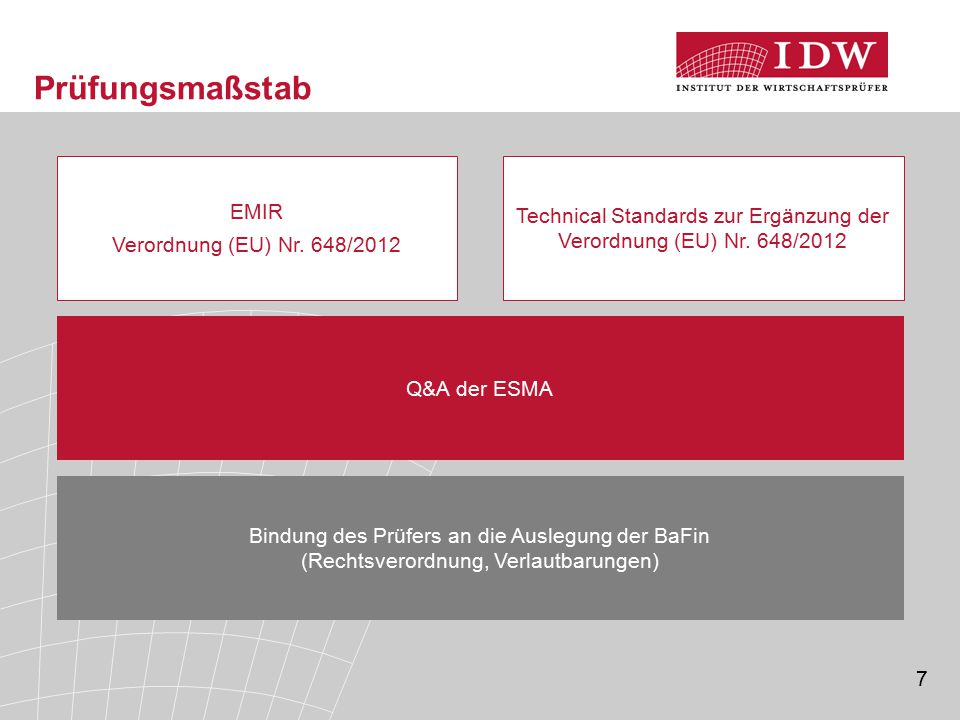 7 Prüfungsmaßstab Bindung des Prüfers an die Auslegung der BaFin (Rechtsverordnung, Verlautbarungen) Q&A der ESMA Technical Standards zur Ergänzung de