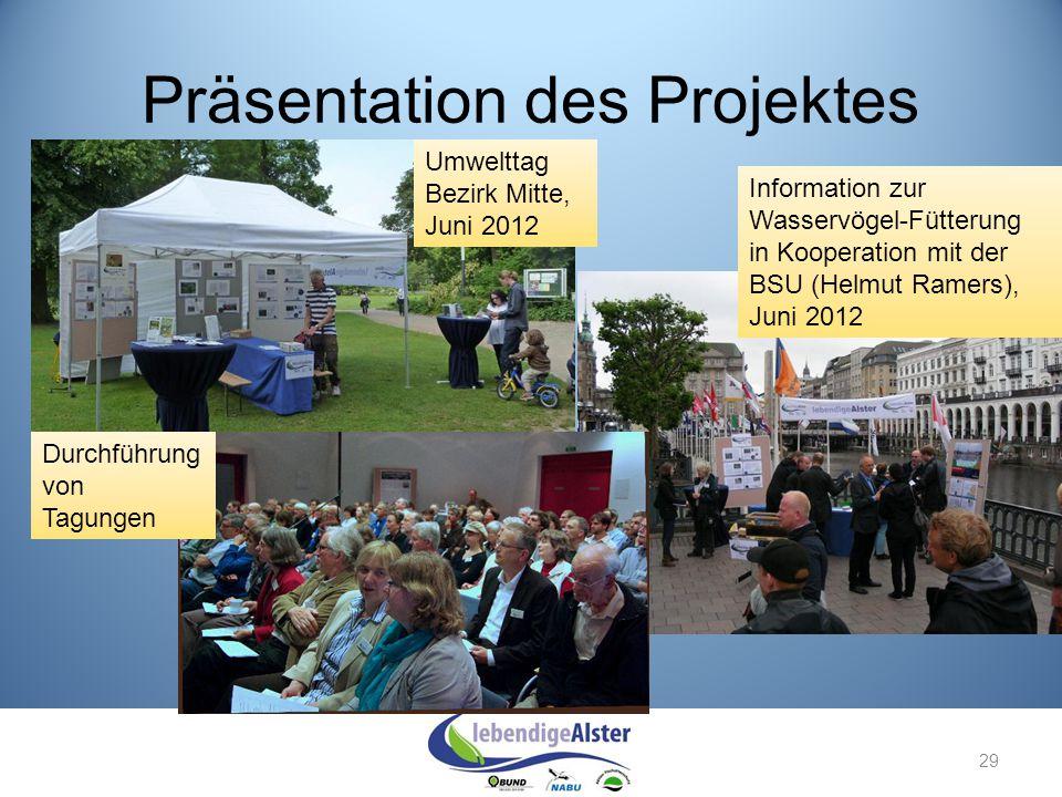 Präsentation des Projektes 29 Umwelttag Bezirk Mitte, Juni 2012 Information zur Wasservögel-Fütterung in Kooperation mit der BSU (Helmut Ramers), Juni