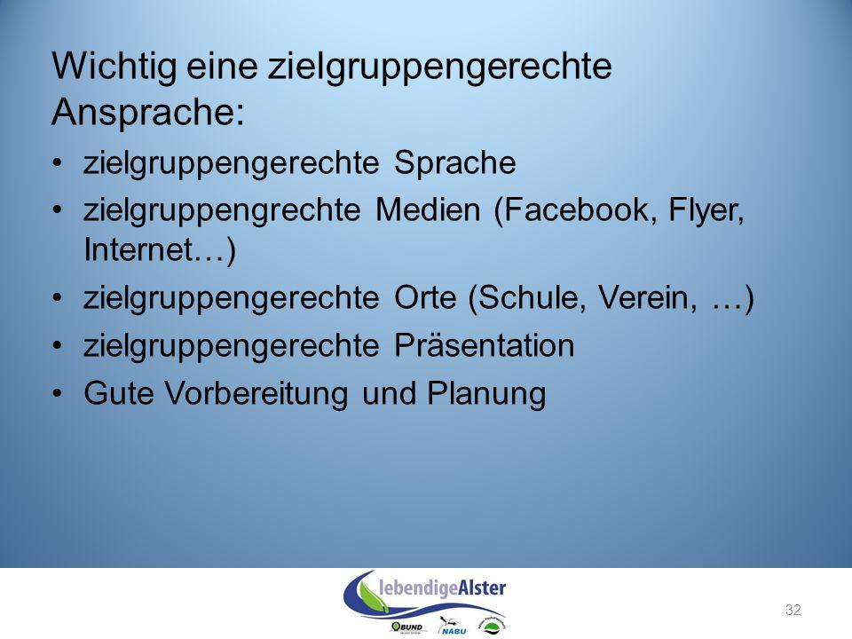 Wichtig eine zielgruppengerechte Ansprache: zielgruppengerechte Sprache zielgruppengrechte Medien (Facebook, Flyer, Internet…) zielgruppengerechte Ort