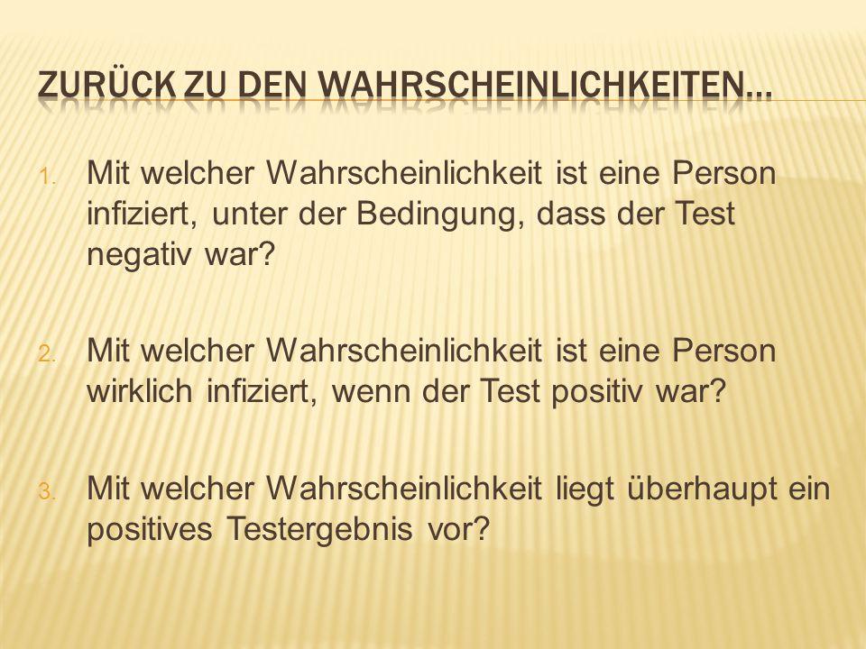 1. Mit welcher Wahrscheinlichkeit ist eine Person infiziert, unter der Bedingung, dass der Test negativ war? 2. Mit welcher Wahrscheinlichkeit ist ein
