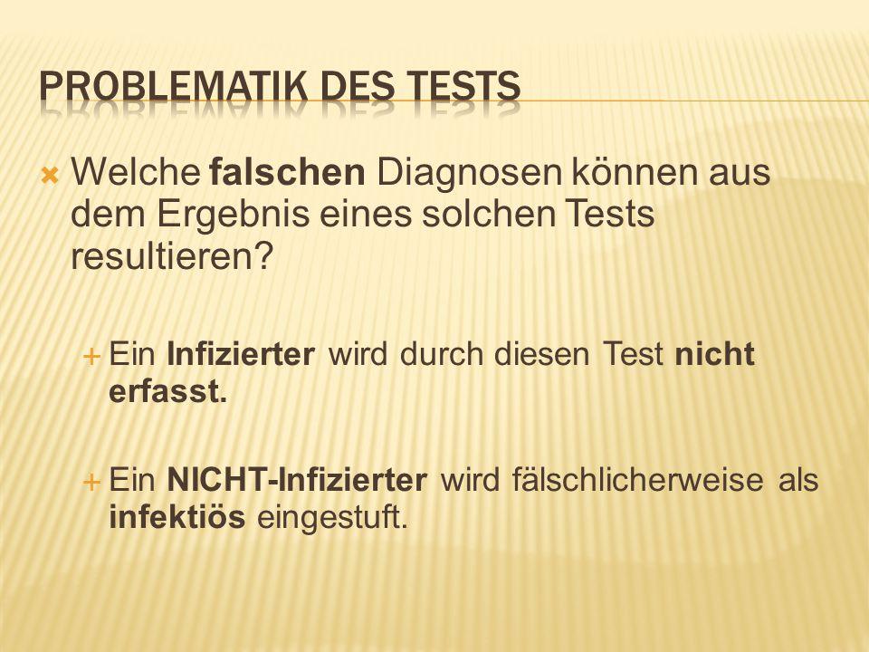  Welche falschen Diagnosen können aus dem Ergebnis eines solchen Tests resultieren.
