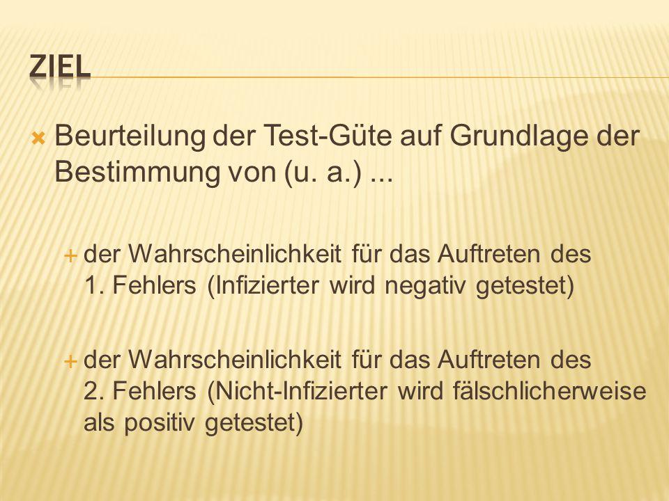  Beurteilung der Test-Güte auf Grundlage der Bestimmung von (u.