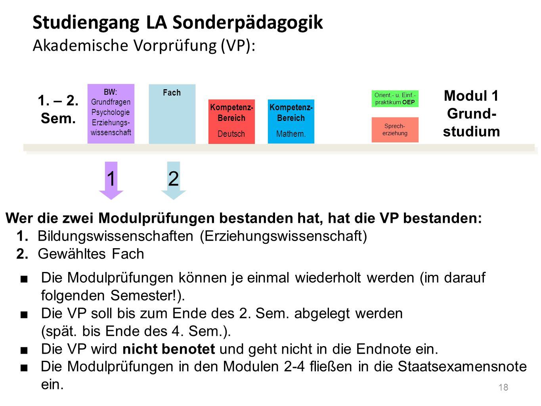 Studiengang LA Sonderpädagogik Akademische Vorprüfung (VP): Kompetenz- Bereich Deutsch BW: Grundfragen Psychologie Erziehungs- wissenschaft Orient.- u
