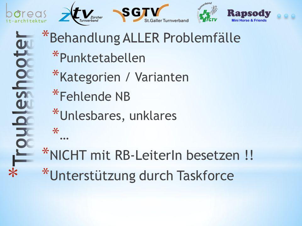 * Behandlung ALLER Problemfälle * Punktetabellen * Kategorien / Varianten * Fehlende NB * Unlesbares, unklares *…*… * NICHT mit RB-LeiterIn besetzen !