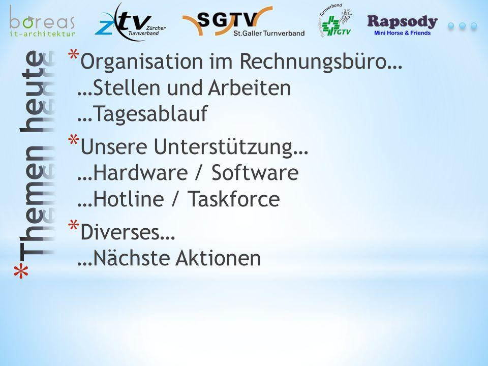 * Organisation im Rechnungsbüro… …Stellen und Arbeiten …Tagesablauf * Unsere Unterstützung… …Hardware / Software …Hotline / Taskforce * Diverses… …Näc